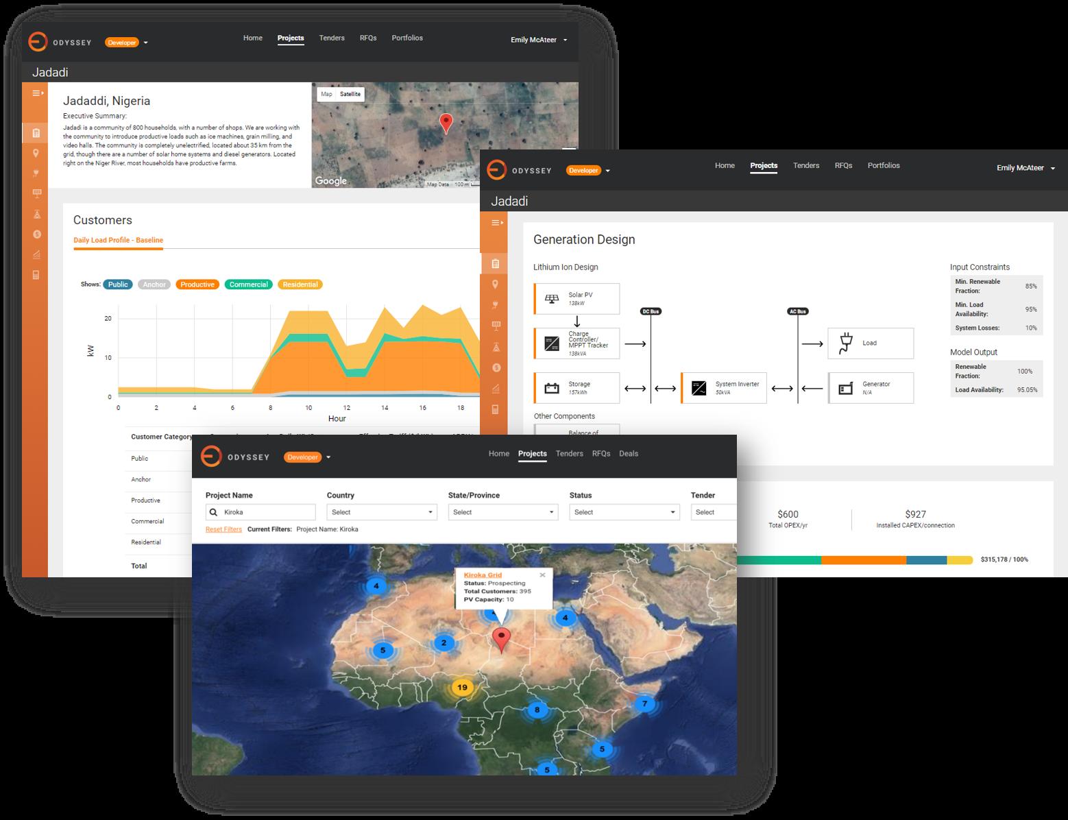 ARE Newsletter June 2018: Big Data & Analytics | The Alliance for